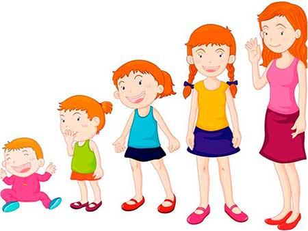 Раздел о развитии детей в зависимости от возраста